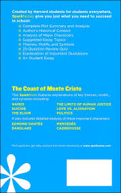The Count Of Monte Cristo Review Quiz Count Of Monte Cristo Sparknotes Literature Guide 057411 Details