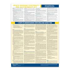 amazon com 2017 hipaa compliance poster laminated everything else