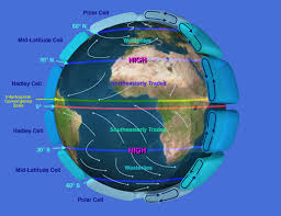 overview solar energy pressure u0026 wind belts earth 540