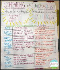 teaching children to compare u0026 contrast anchor charts language