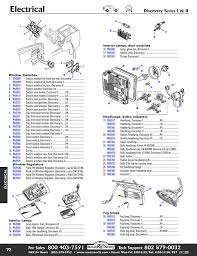 land rover discovery 2 fuse box diagram land rover how to wiring