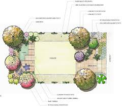 Landscape Floor Plan by Landscape Design Templates San Diego County Water Authority