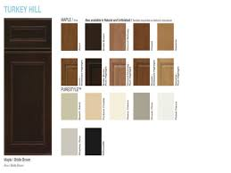 Apartment Therapy Kitchen Cabinets Apartment New Apartment Therapy Kitchen Cabinets Room Design