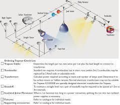 halogen spotlights on winlights com deluxe interior lighting design