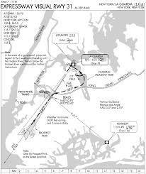 New York Lga Airport Map by Approaches Pilots Are Still Flying U0027em Nycaviationnycaviation