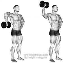 dumbbell cuban rotation exercise 01 hombro pinterest