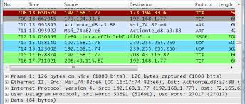 wireshark tutorial analysis loadrunner raviteja gorentla capture filter and inspect packets