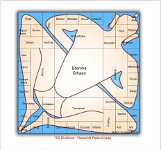 Vastu For House Which Are The Vastu Compliant Colors For Your House Anukampa