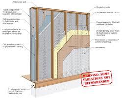interior design new interior wall insulation r value room design