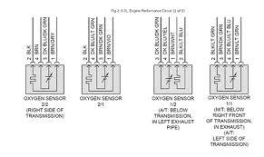 oxygen sensor wiring diagram dolgular com