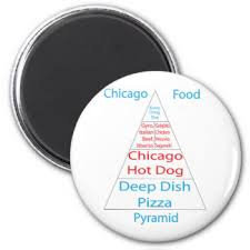 chicago food gifts chicago food gifts on zazzle