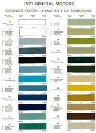 1971 chevelle paint codes