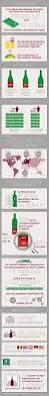 Conservation Vin Rouge Le Vin En Quelques Chiffres Clés Vin Et Société Cara Nord Wine