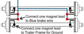 trailer wiring diagram trailer wiring connectors trailer