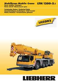 fleet brochures u0026 technical information u2014 texas crane services