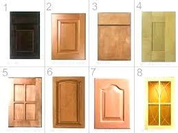kitchen cabinet door bumper pads cabinet door bumper pads kitchen cabinet door bumper pads kitchen
