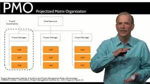 project organizations projectized rice university coursera