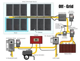 solar panels wiring diagram installation carlplant