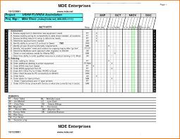 monitoring visit report template market intelligence report template cool market visit report