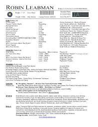 pilates instructor resume cover letter vosvetenet cover letter