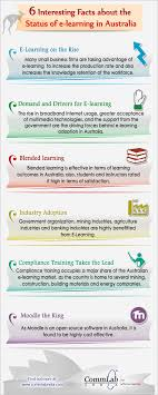 e learning in australia a few interesting facts infographic