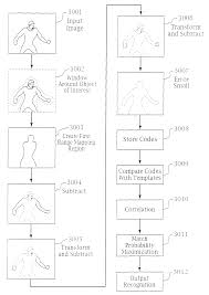 patent us6400996 adaptive pattern recognition based control