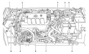 1996 sentra engine diagram 1996 wiring diagrams instruction