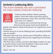 air bnb in cuba airbnb lobbying blitz pays off with casa particular loophole