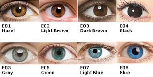 eyes sensitive to light at night 12 facts about blue eyes you don t know