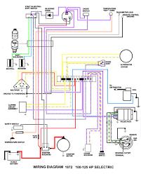 mercury ignition switch wiring schematic generator for diagram