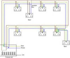 house wiring for beginners u2013 diywiki u2013 readingrat net