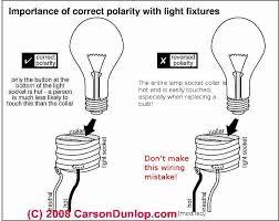 How To Replace A Light Fixture Lamp Repair Boulder U Fix It Clinic