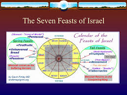 seven feasts of the messiah in testament feasts feasts of the lord and the