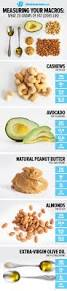 measuring your macros what 30 grams of protein looks like want