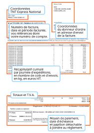 Tnt Express International Quels Services De Transport Envoi Tnt Express Comprendre Votre Facture