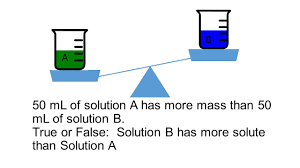 mixtures and solutions name the two parts of a solution ppt