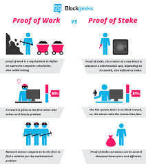 concept design definition proof of work vs proof of stake basic mining guide blockgeeks