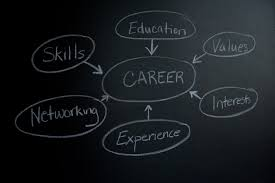 How To Spin Your Resume For A Career Change How To Improve Your Cv While On Your Phd U2013 Phd Life