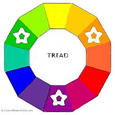 Color Wheel Scheme Triad Color Scheme The Magic Of Using Three Colors Color Theory