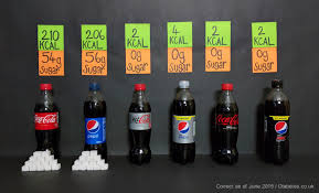diabetic beverages sugar in soft drinks and sodas sugary drinks hypos diabetes risk