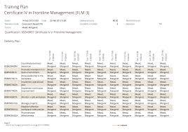 Core Qualifications List Rto Guide