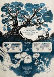 comic artist maps the history of languages with a linguistic tree
