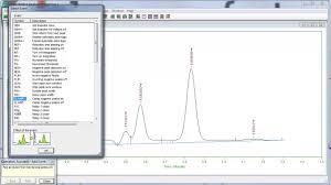 integration of chromatography data negative peaks youtube