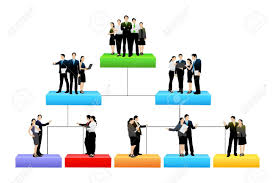 organization structure clipart panda free clipart images