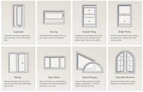 Windows Types Of Bathroom Windows Designs Best  Bathroom Window - Bathroom window design