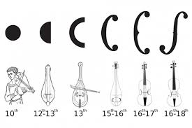 why violins have f holes the science u0026 history of a remarkable