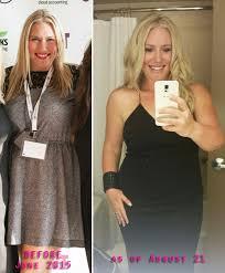 After Challenge My Arbonne Transformation Challenge