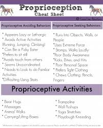 Seeking Explained Proprioceptive Input Sensory Processing Explained Sensory