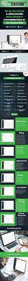 Best 25 Hospital Website Ideas Hospital U2013 Hospital Management System With Website By Bdtask