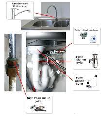 fuite mitigeur cuisine lavabo pour cuisine evier pour cuisine lavabo robinet douchette pour